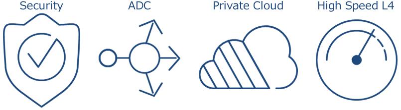 BIG-IP i シリーズ   F5 BIG-IP   テクマトリックス株式会社
